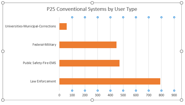 March 2020 REV 01 User type chart
